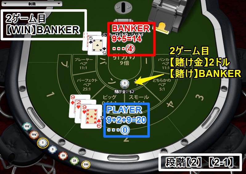【2ゲーム目】WIN:BANKER 賭け:BANKER2ドル 段かい【2】 【2-1】