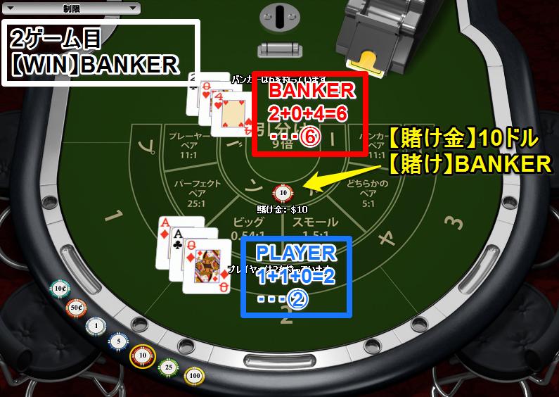 【2ゲーム目】WIN:BANKER 賭け:BANKER10ドル