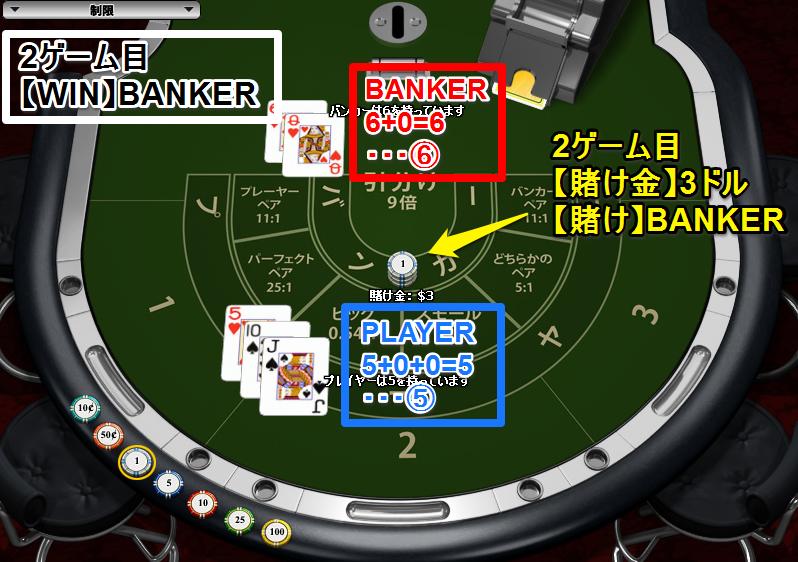 【2ゲーム目】WIN:BANKER 賭け:BANKER3ドル