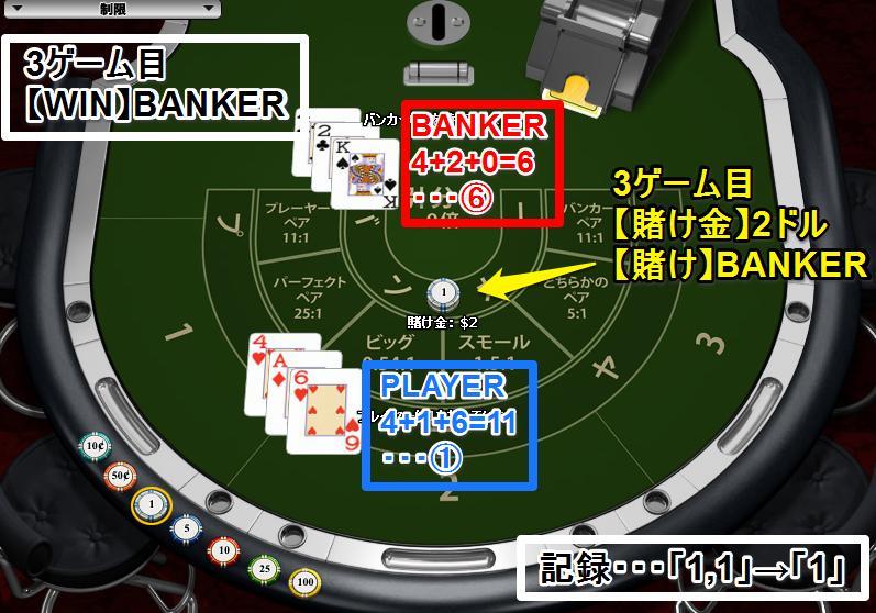 【画像⑧】【3ゲーム目】WIN:BANKER賭け:BANKER2ドル 記録「1,1」→「1」