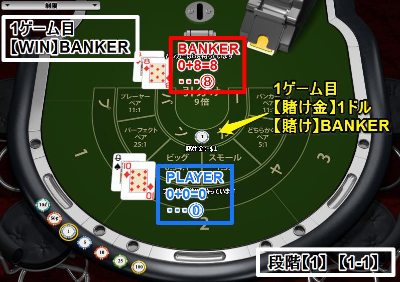 【1ゲーム目】WIN:BANKER 賭け:BANKER1ドル 段かい【1】 【1-1】