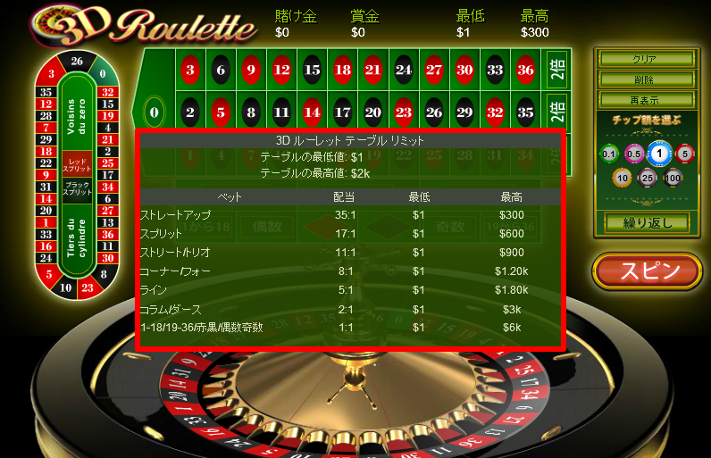 Wild Jungle Casino(ワイルドジャングルカジノ):3Dルーレットのテーブルリミット
