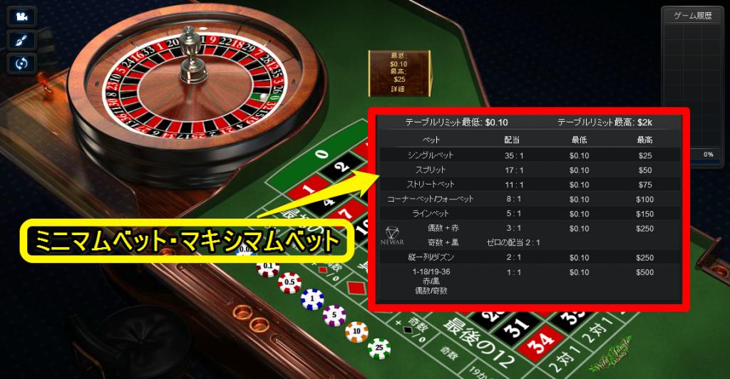 Wild Jungle Casino(ワイルドジャングルカジノ):ルーレットプレミアムシリーズフレンチ