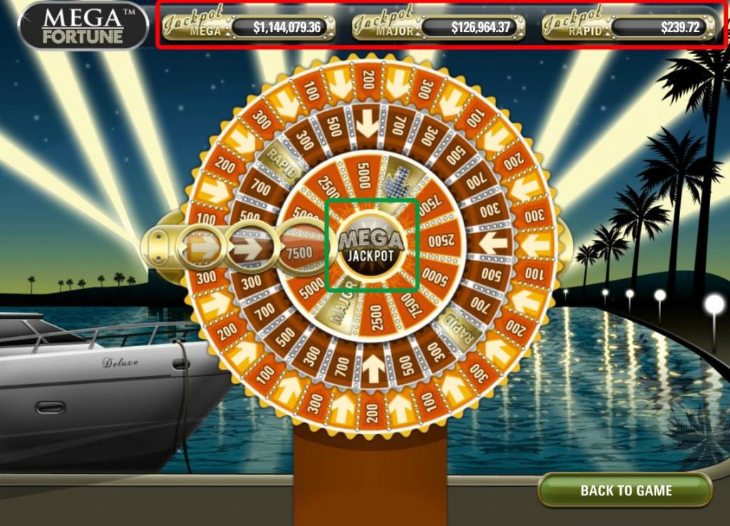 「Mega Fortune(メガ・フォーチュン)」:ボーナスゲーム
