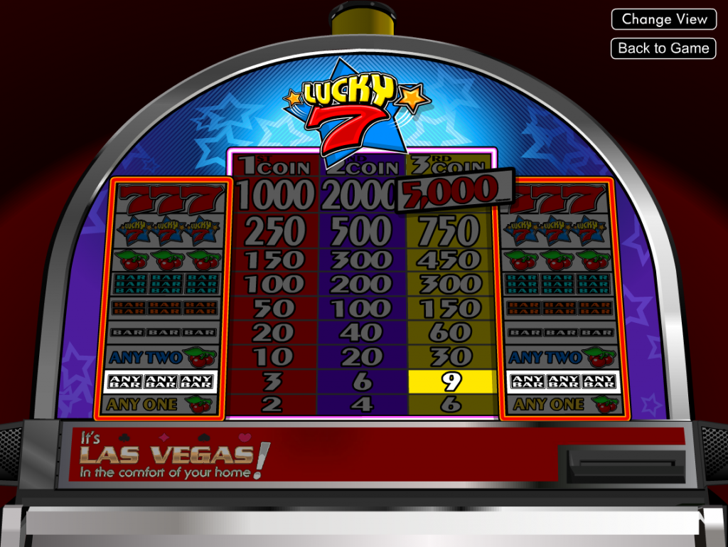 Vera&John(ベラジョンカジノ):クラシックスロット「Lucky7(ラッキー・セブン)」配当