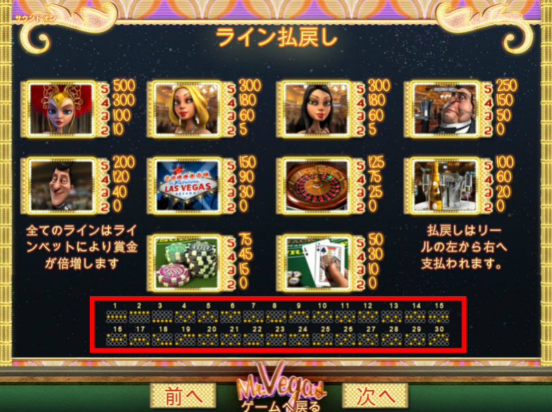 Mr.Vegas(ミスター・ベガス):配当表
