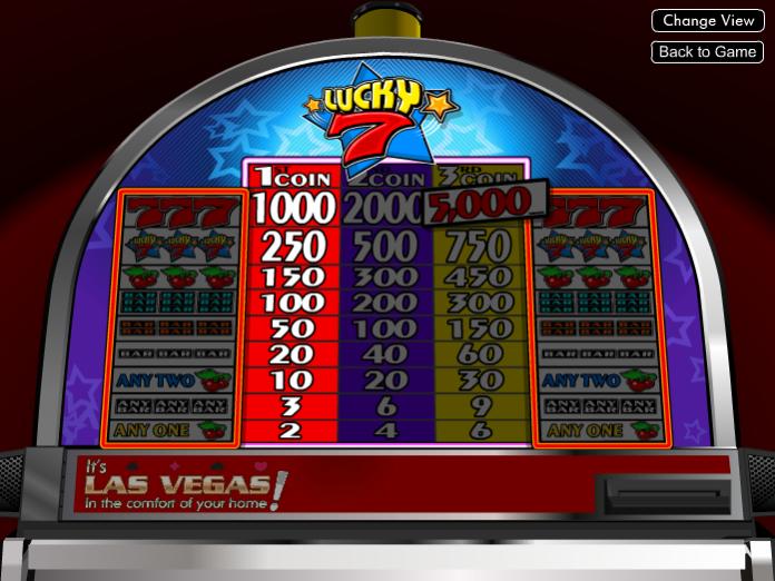 Lucky7(ラッキー・セブン):配当表